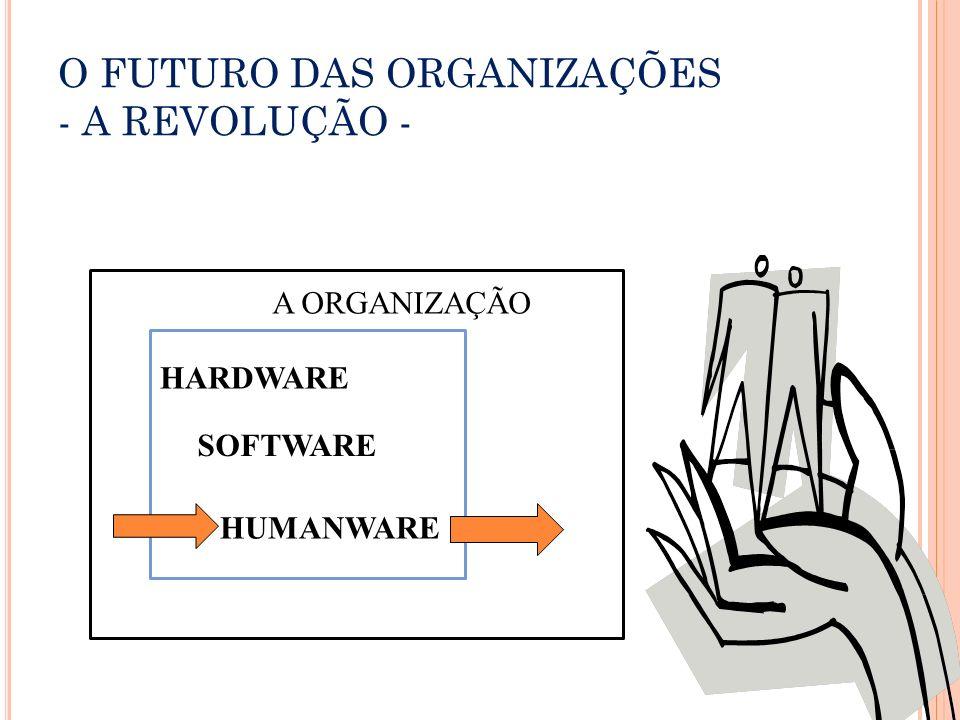 O FUTURO DAS ORGANIZAÇÕES - A REVOLUÇÃO -