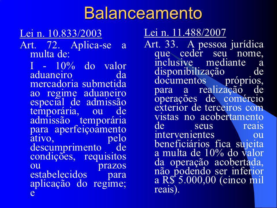 Balanceamento Lei n. 10.833/2003 Lei n. 11.488/2007