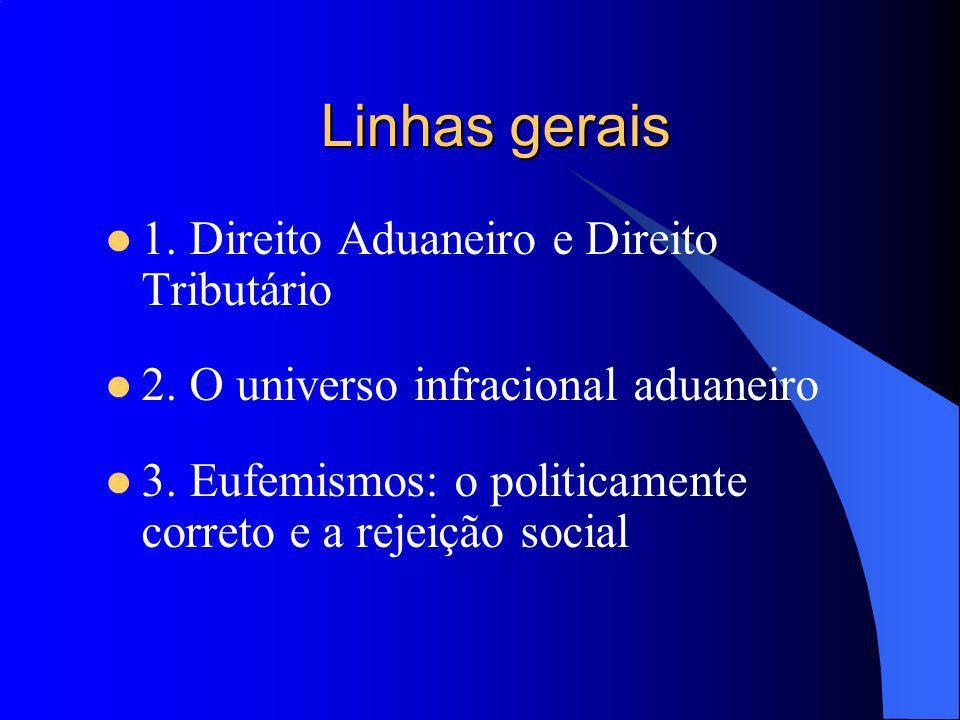 Linhas gerais 1. Direito Aduaneiro e Direito Tributário