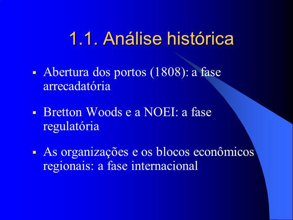 1.1. Análise histórica Abertura dos portos (1808): a fase arrecadatória. Bretton Woods e a NOEI: a fase regulatória.