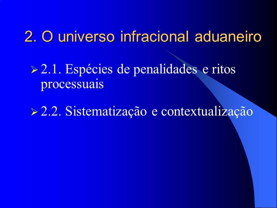 2. O universo infracional aduaneiro