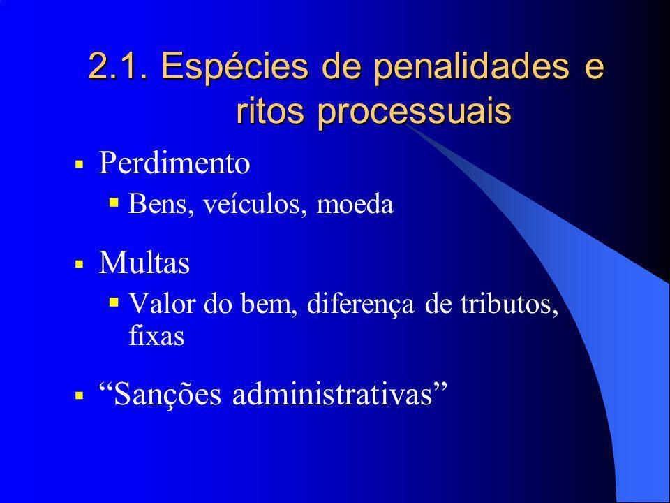 2.1. Espécies de penalidades e ritos processuais