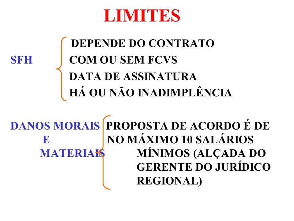LIMITES SFH COM OU SEM FCVS DATA DE ASSINATURA HÁ OU NÃO INADIMPLÊNCIA