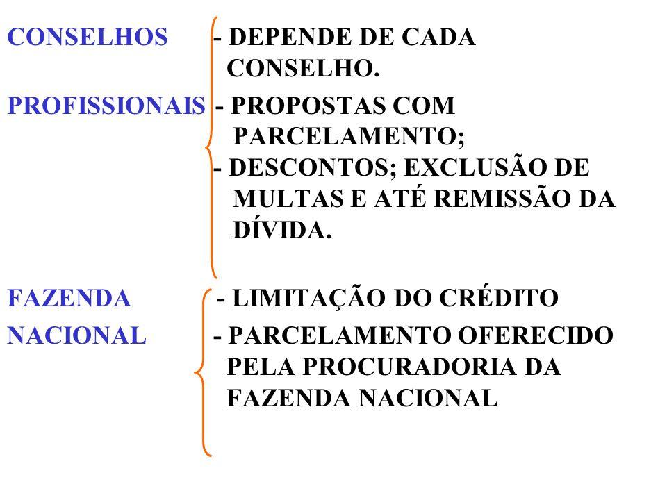 CONSELHOS - DEPENDE DE CADA CONSELHO.