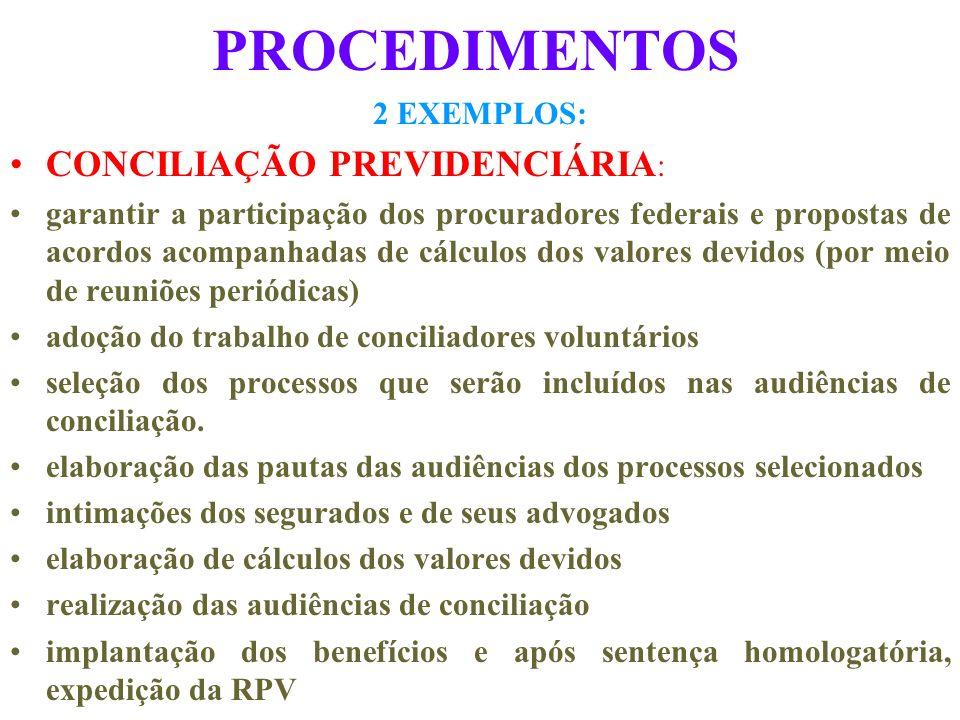 PROCEDIMENTOS CONCILIAÇÃO PREVIDENCIÁRIA: 2 EXEMPLOS: