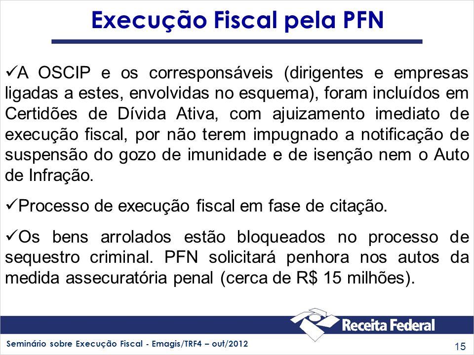 Execução Fiscal pela PFN