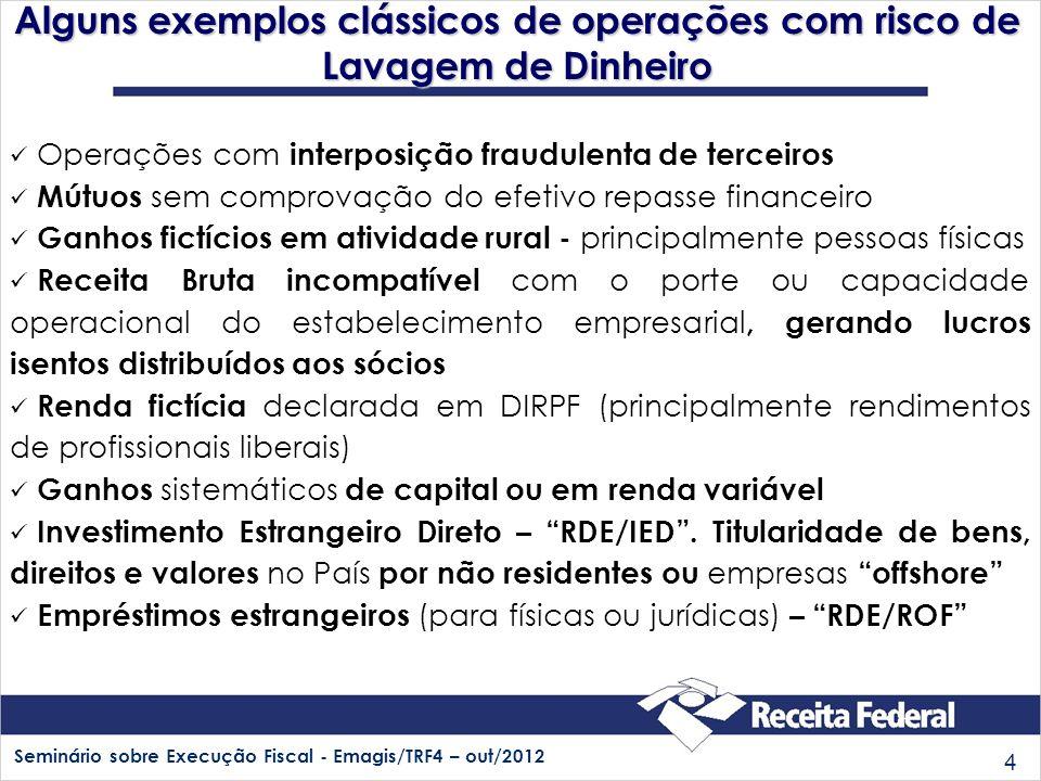 Alguns exemplos clássicos de operações com risco de Lavagem de Dinheiro