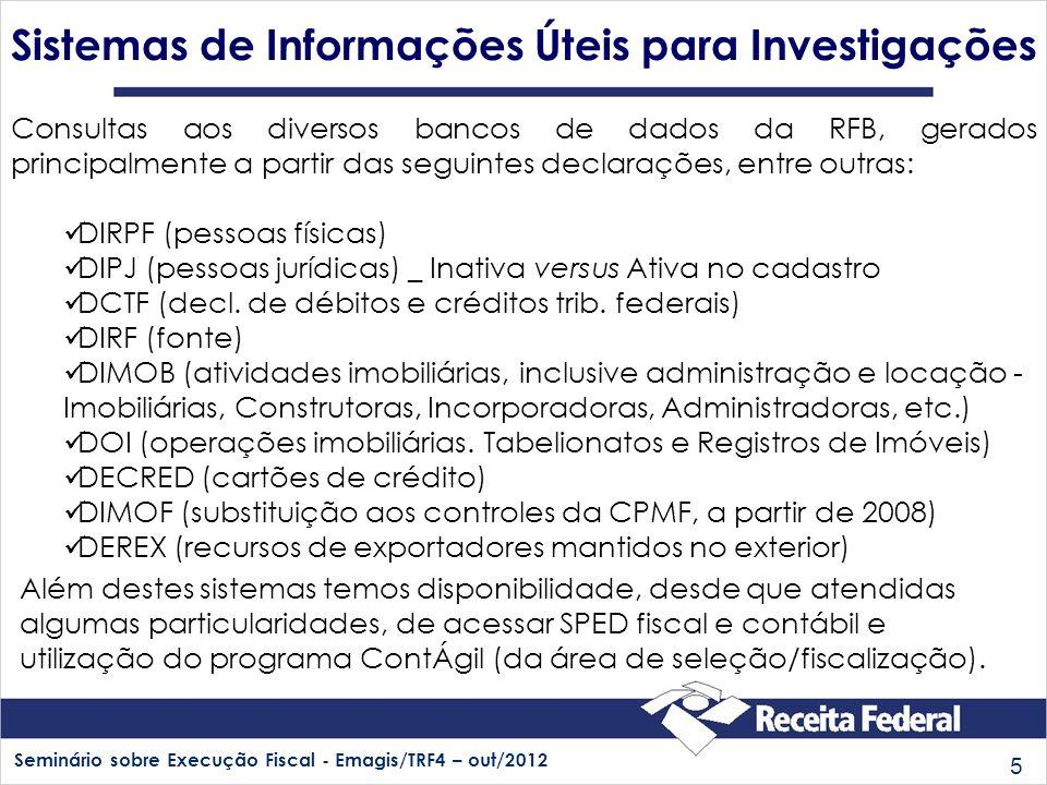 Sistemas de Informações Úteis para Investigações