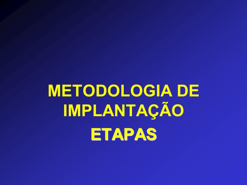 METODOLOGIA DE IMPLANTAÇÃO ETAPAS