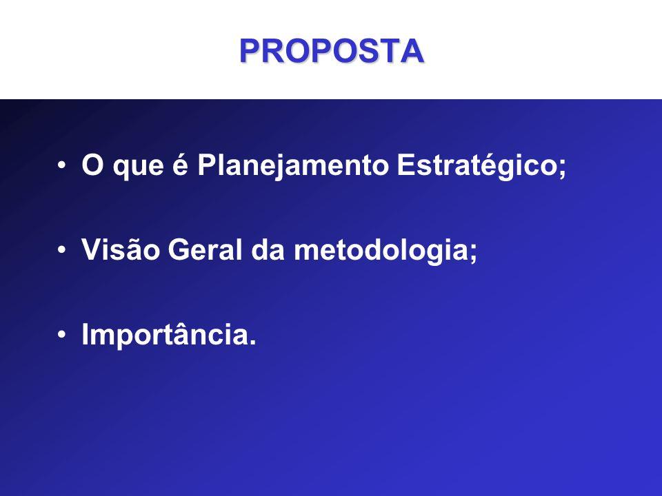 PROPOSTA O que é Planejamento Estratégico; Visão Geral da metodologia;