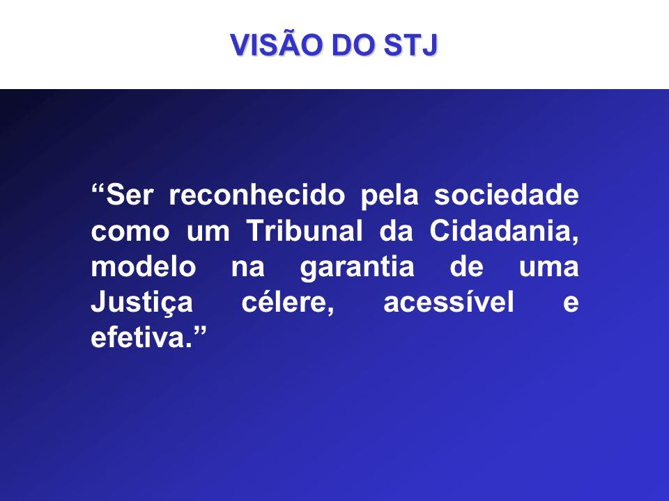VISÃO DO STJ Ser reconhecido pela sociedade como um Tribunal da Cidadania, modelo na garantia de uma Justiça célere, acessível e efetiva.