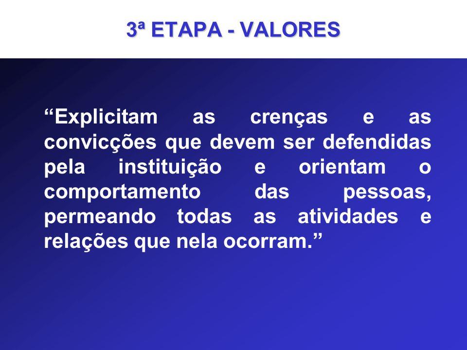 3ª ETAPA - VALORES