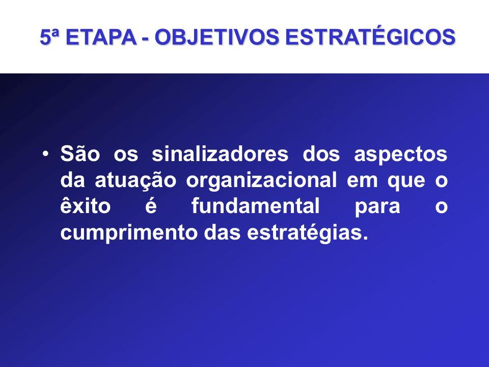 5ª ETAPA - OBJETIVOS ESTRATÉGICOS