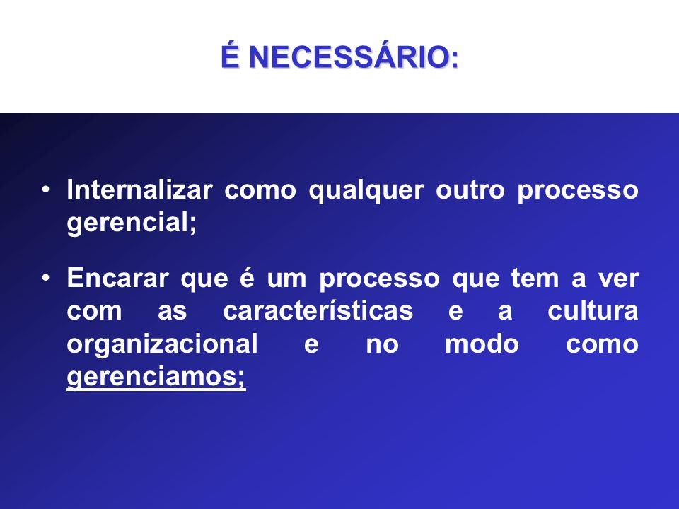 É NECESSÁRIO: Internalizar como qualquer outro processo gerencial;