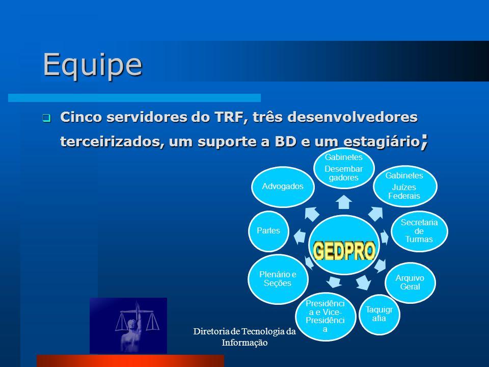 Equipe Cinco servidores do TRF, três desenvolvedores terceirizados, um suporte a BD e um estagiário;