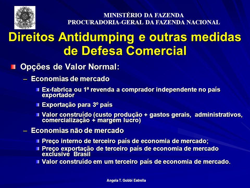 Direitos Antidumping e outras medidas de Defesa Comercial