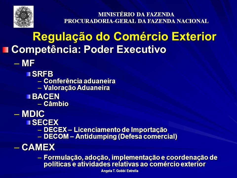 Regulação do Comércio Exterior