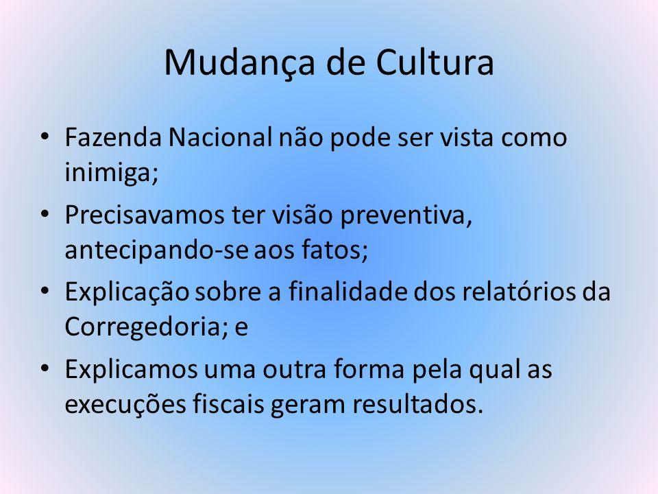 Mudança de Cultura Fazenda Nacional não pode ser vista como inimiga;