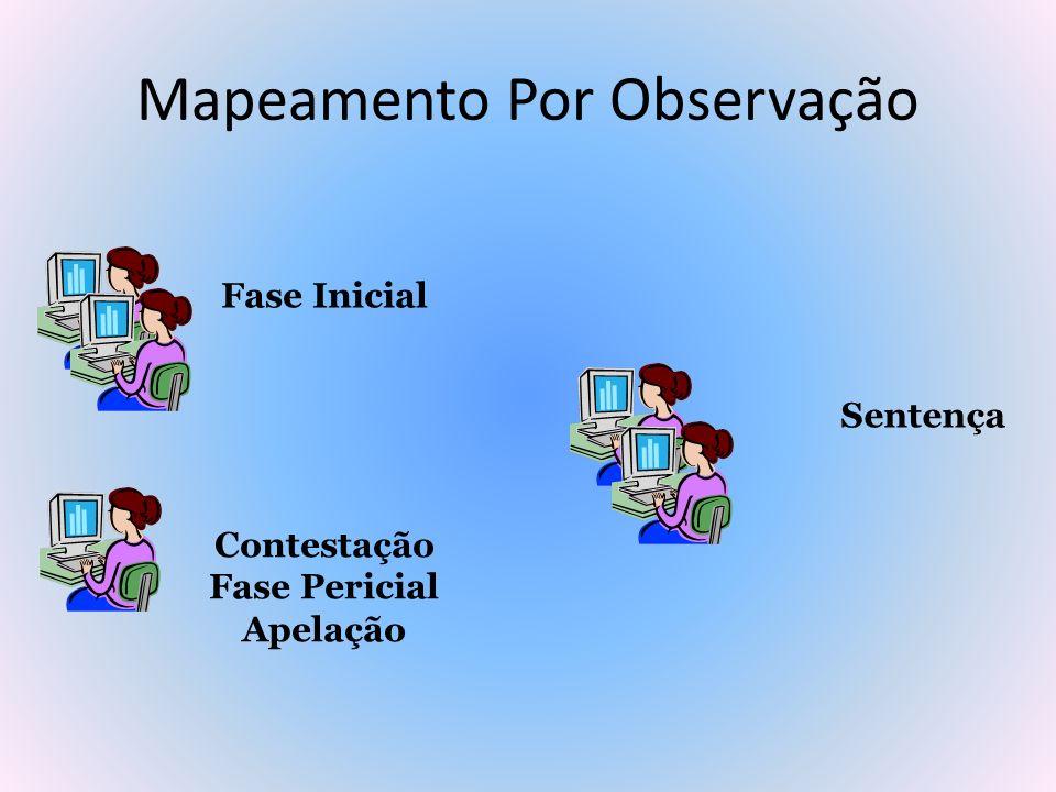 Mapeamento Por Observação