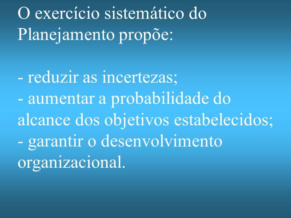 O exercício sistemático do Planejamento propõe: - reduzir as incertezas; - aumentar a probabilidade do alcance dos objetivos estabelecidos; - garantir o desenvolvimento organizacional.