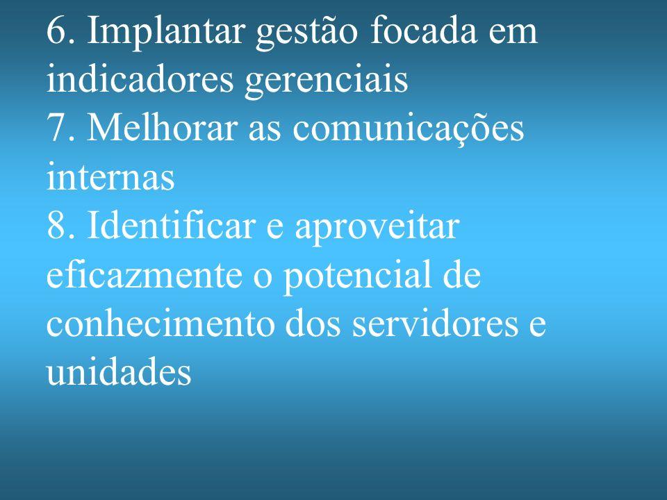 6. Implantar gestão focada em indicadores gerenciais