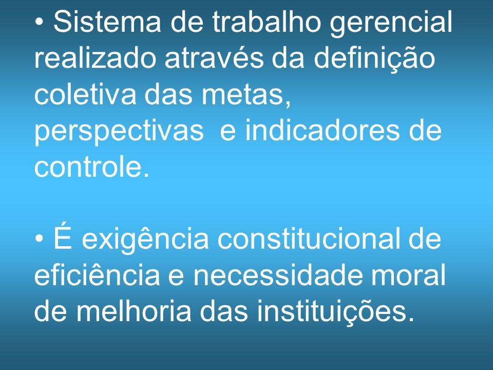 Sistema de trabalho gerencial realizado através da definição coletiva das metas, perspectivas e indicadores de controle.