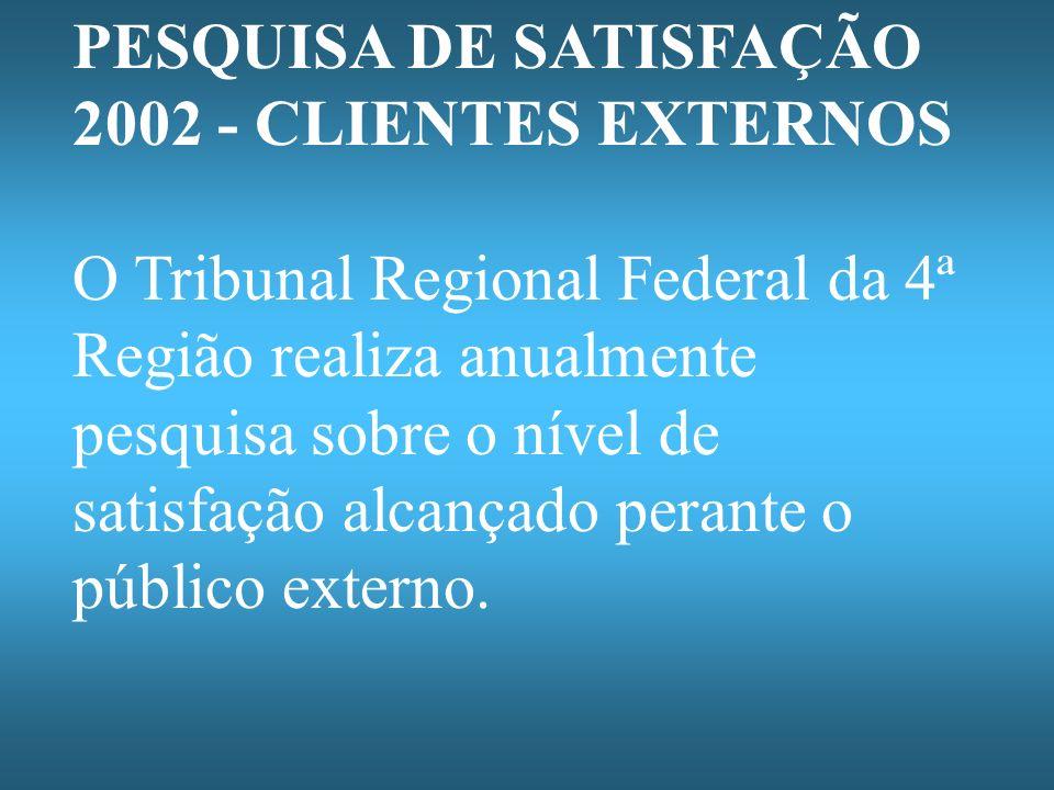 PESQUISA DE SATISFAÇÃO 2002 - CLIENTES EXTERNOS