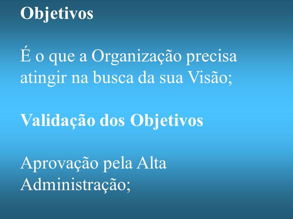 Objetivos É o que a Organização precisa atingir na busca da sua Visão; Validação dos Objetivos.