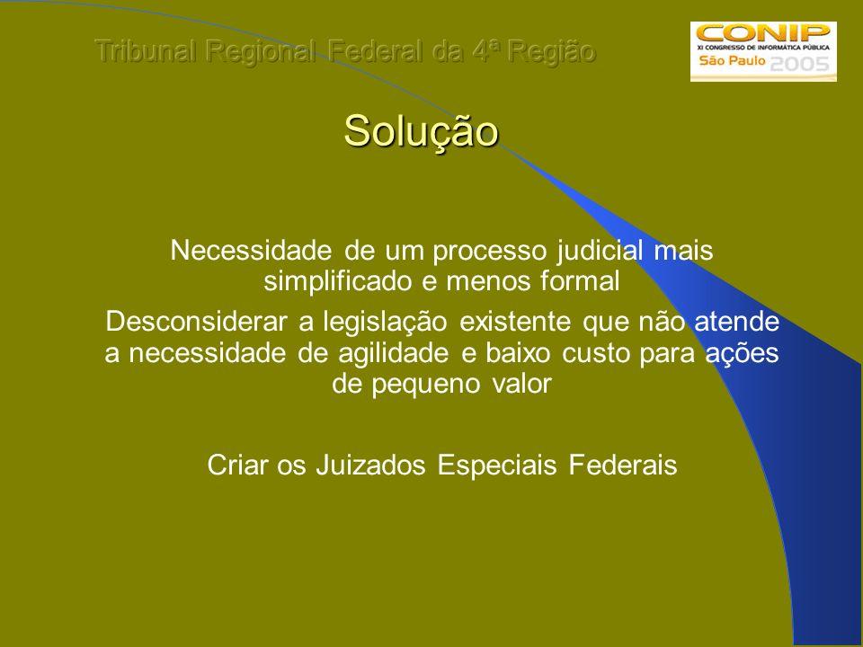 Solução Tribunal Regional Federal da 4ª Região