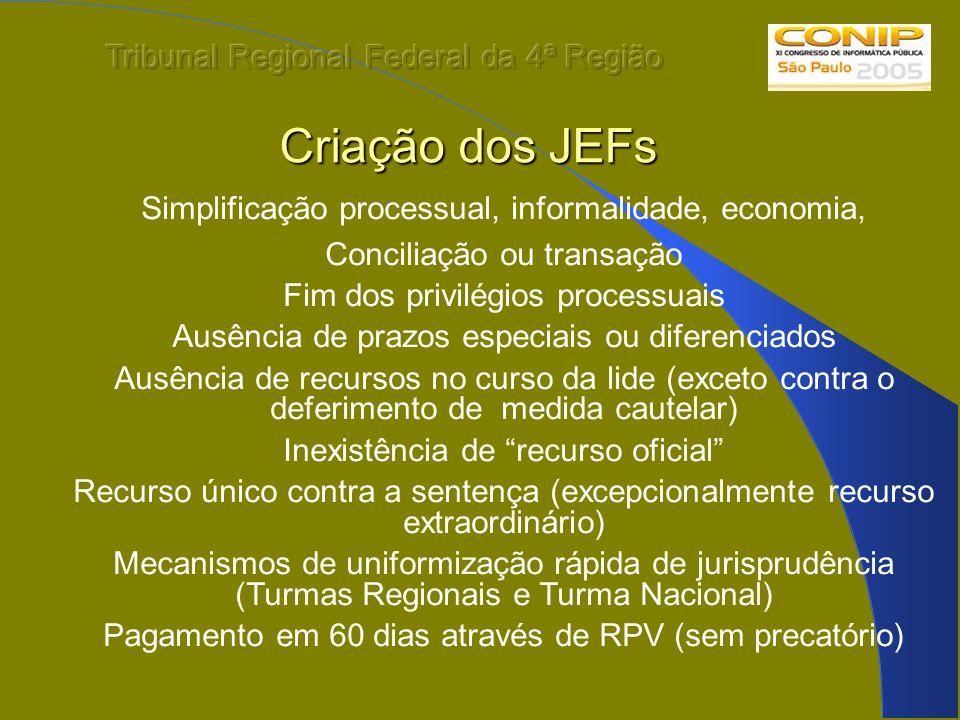 Criação dos JEFs Tribunal Regional Federal da 4ª Região