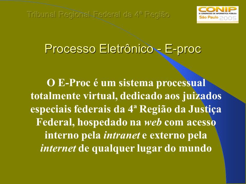 Processo Eletrônico - E-proc