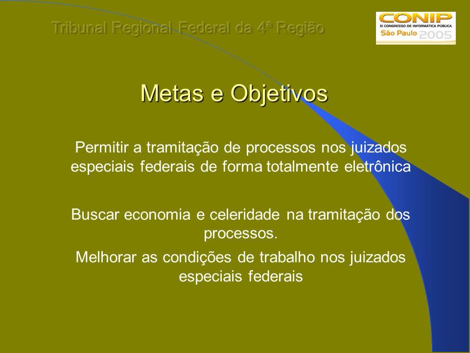 Metas e Objetivos Tribunal Regional Federal da 4ª Região