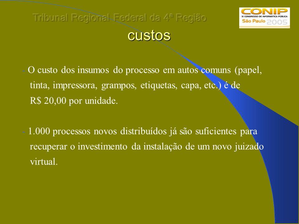 custos Tribunal Regional Federal da 4ª Região