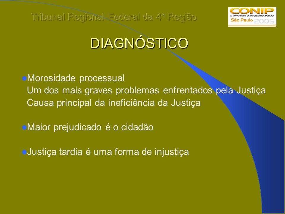 DIAGNÓSTICO Tribunal Regional Federal da 4ª Região