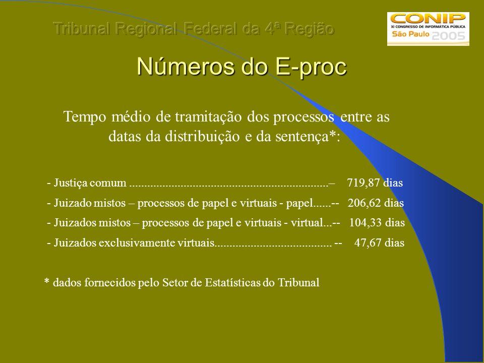 Números do E-proc Tribunal Regional Federal da 4ª Região