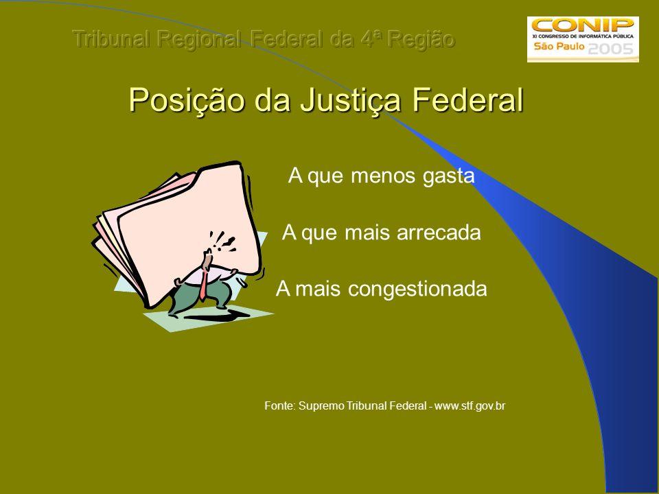 Posição da Justiça Federal