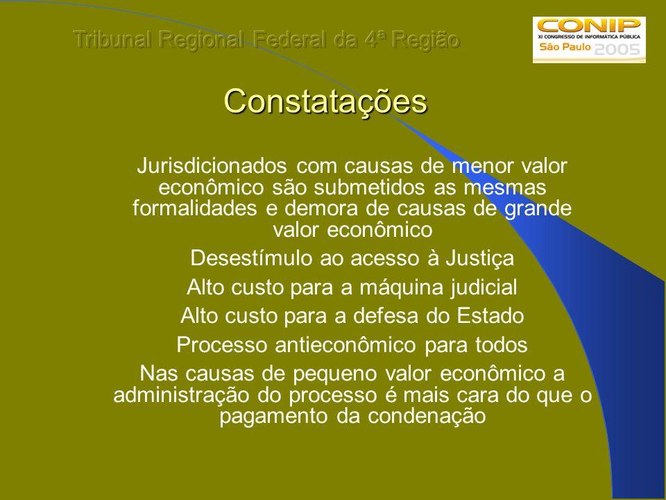 Constatações Tribunal Regional Federal da 4ª Região
