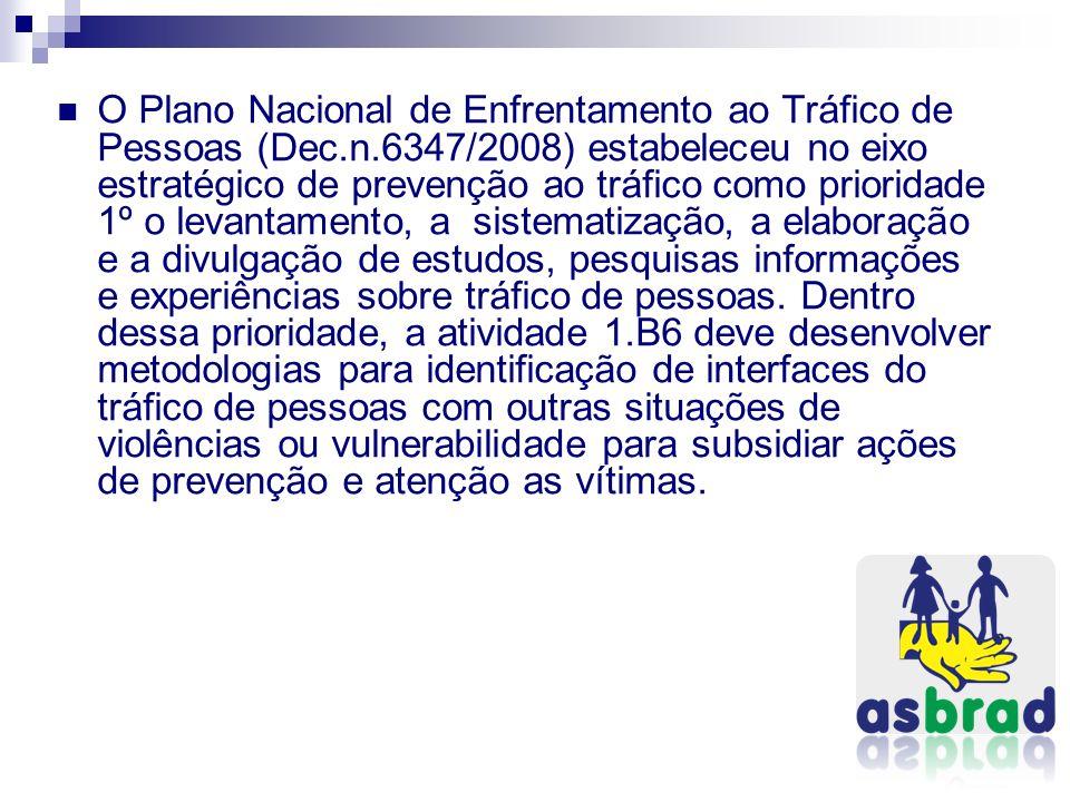 O Plano Nacional de Enfrentamento ao Tráfico de Pessoas (Dec. n
