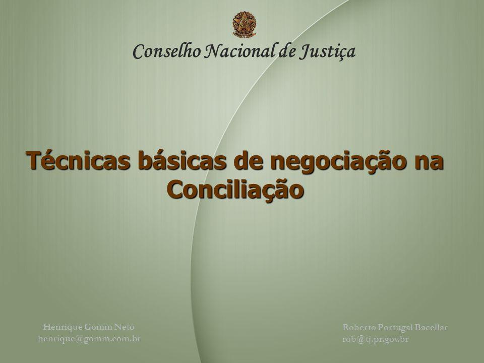Técnicas básicas de negociação na Conciliação