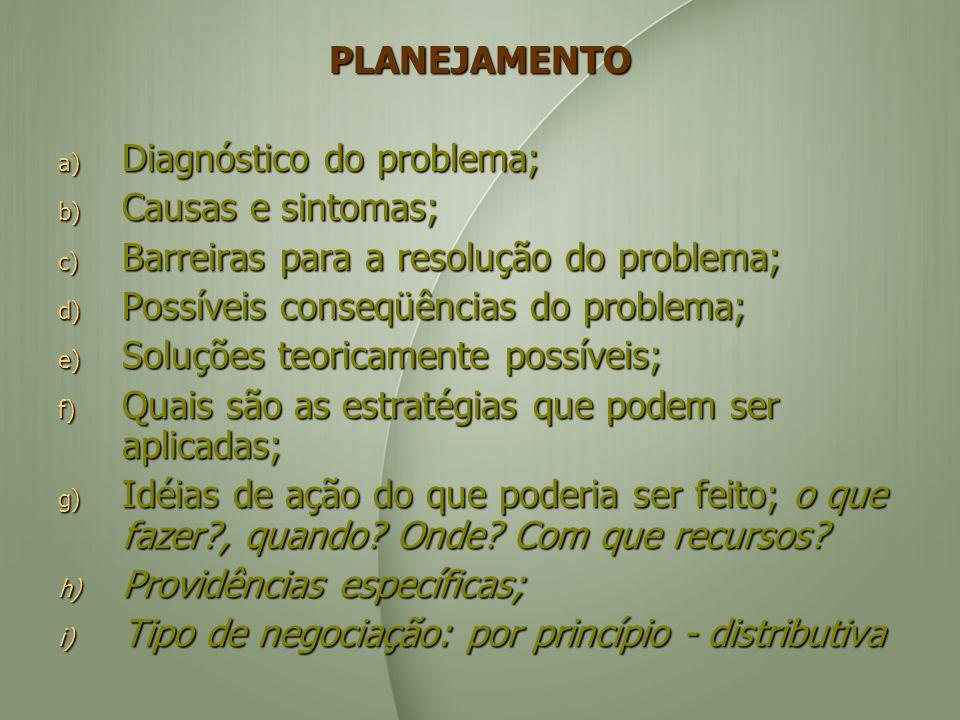 PLANEJAMENTO Diagnóstico do problema; Causas e sintomas; Barreiras para a resolução do problema; Possíveis conseqüências do problema;