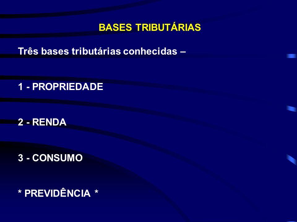 BASES TRIBUTÁRIAS Três bases tributárias conhecidas – 1 - PROPRIEDADE.