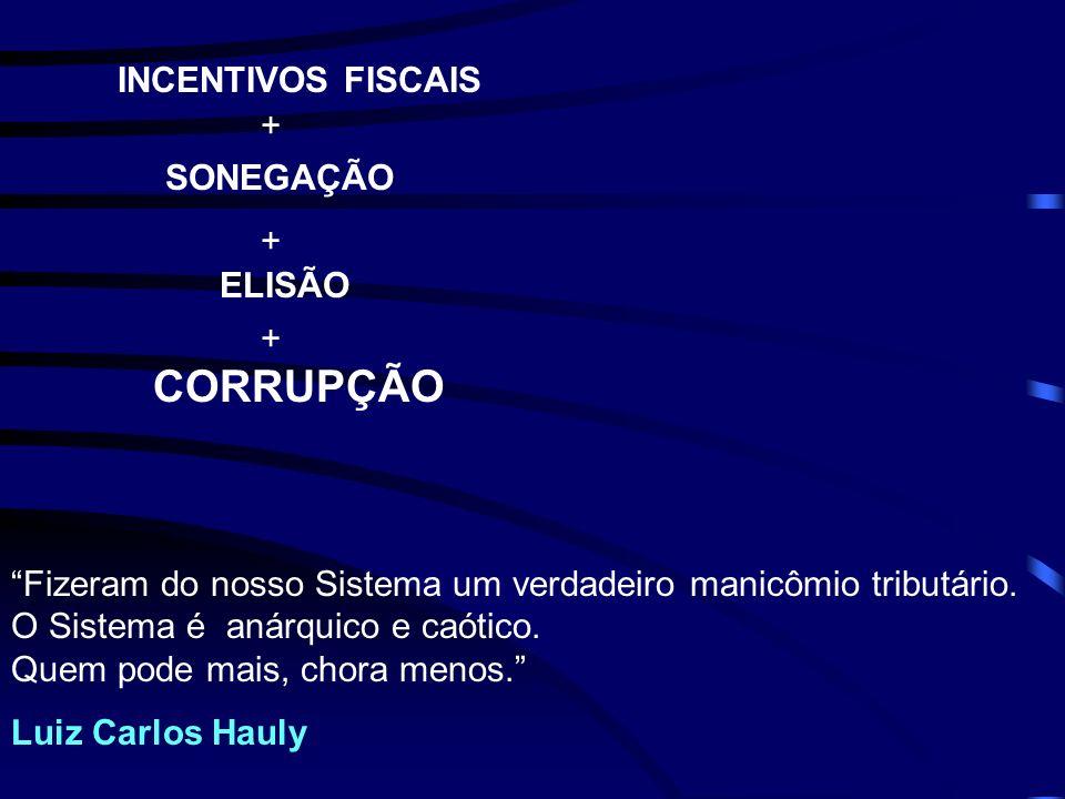 CORRUPÇÃO INCENTIVOS FISCAIS + SONEGAÇÃO + ELISÃO +