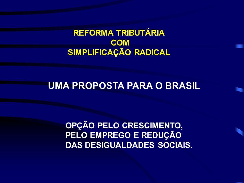 SIMPLIFICAÇÃO RADICAL UMA PROPOSTA PARA O BRASIL