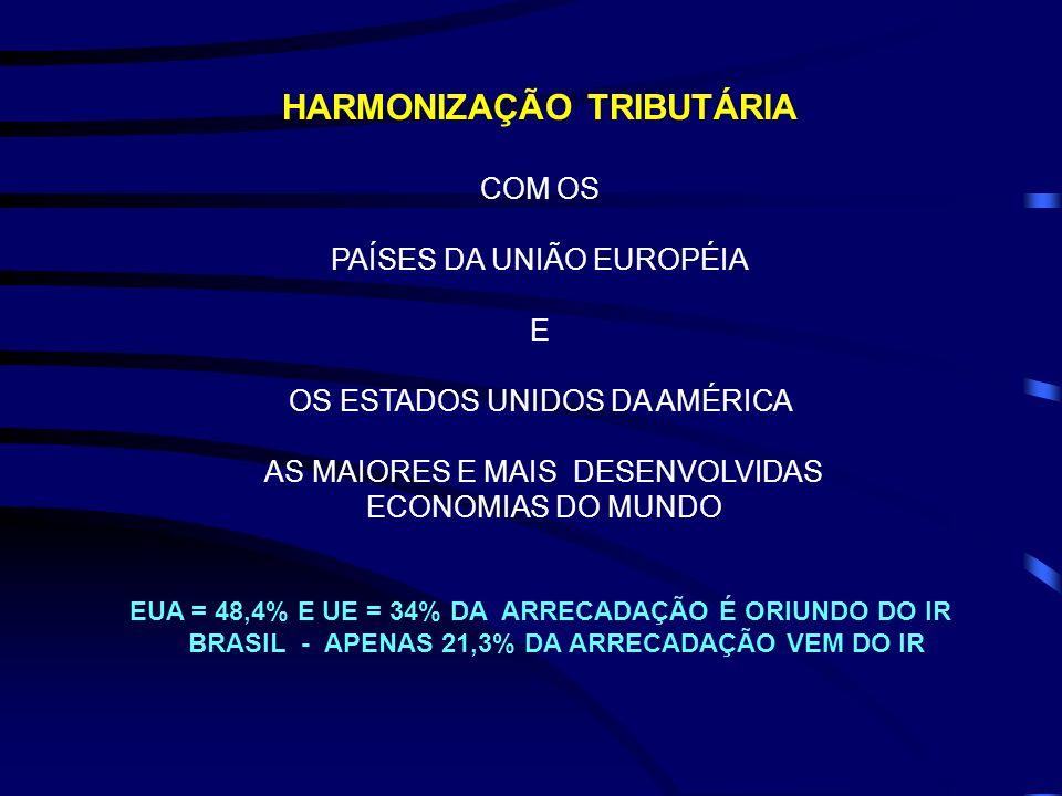 HARMONIZAÇÃO TRIBUTÁRIA