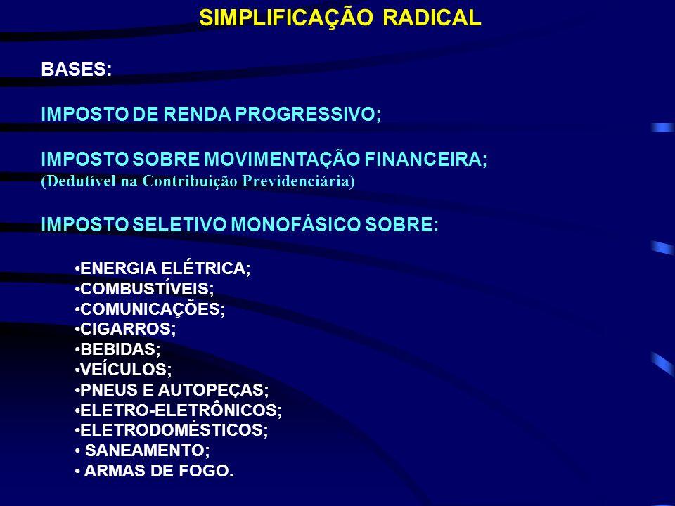 SIMPLIFICAÇÃO RADICAL