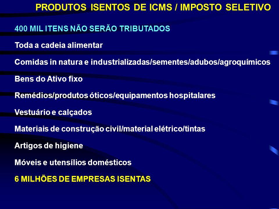PRODUTOS ISENTOS DE ICMS / IMPOSTO SELETIVO