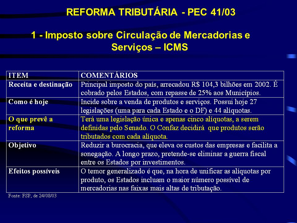 REFORMA TRIBUTÁRIA - PEC 41/03