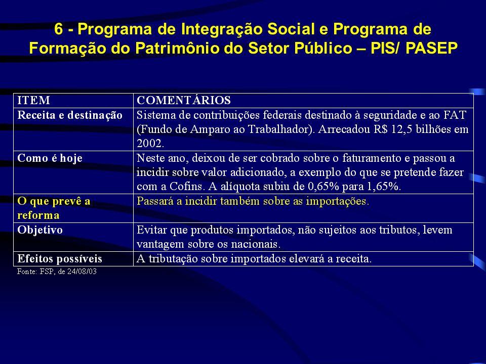 6 - Programa de Integração Social e Programa de Formação do Patrimônio do Setor Público – PIS/ PASEP