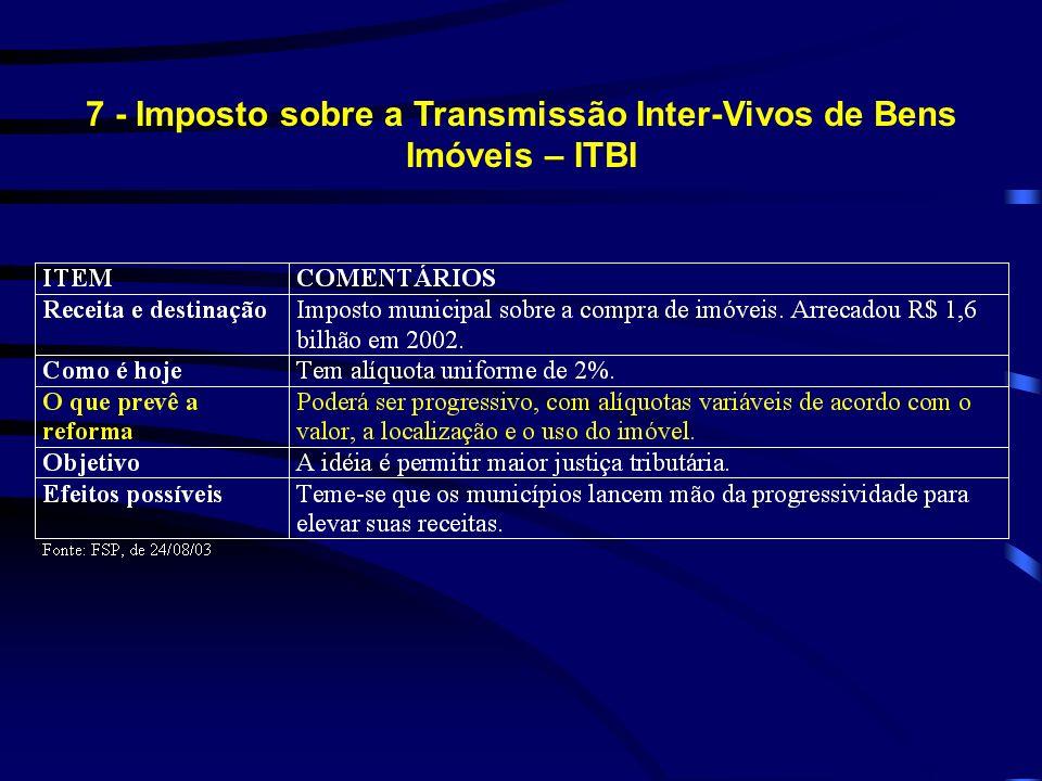 7 - Imposto sobre a Transmissão Inter-Vivos de Bens Imóveis – ITBI
