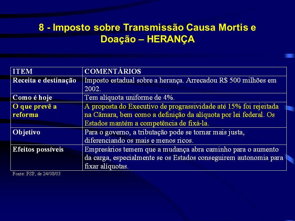 8 - Imposto sobre Transmissão Causa Mortis e Doação – HERANÇA